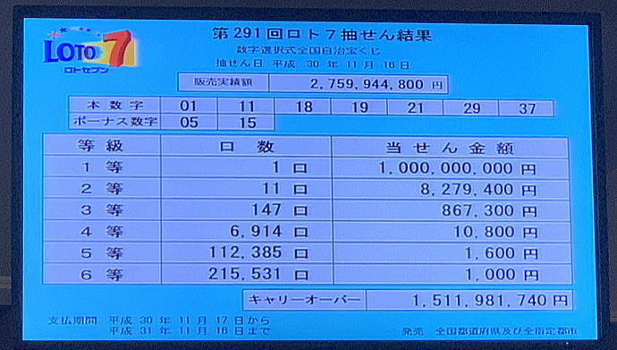 ロト7 当選番号案内