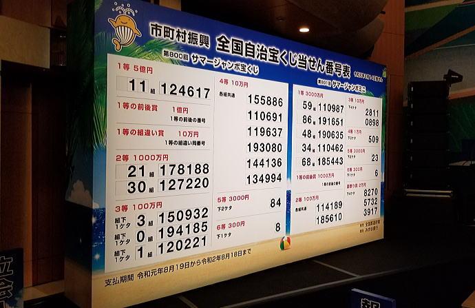 2019 年 サマー ジャンボ 第800回 全国自治宝くじ(サマージャンボ2019)|当せん番号案内