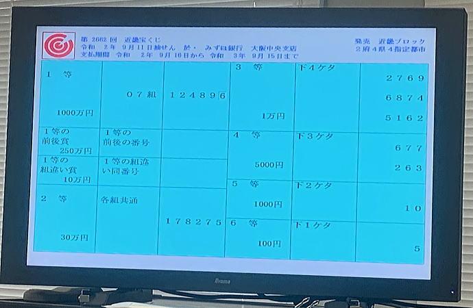 宝くじ当選番号 みずほ銀行