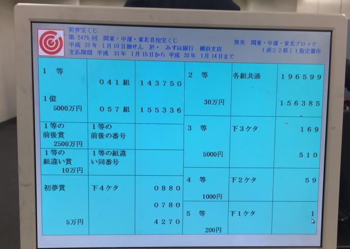 2020 宝くじ 初夢 宝くじチャンスセンター公式サイト(関西版)