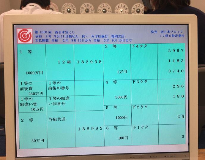 みずほ サマー 当選 回 800 ジャンボ 番号