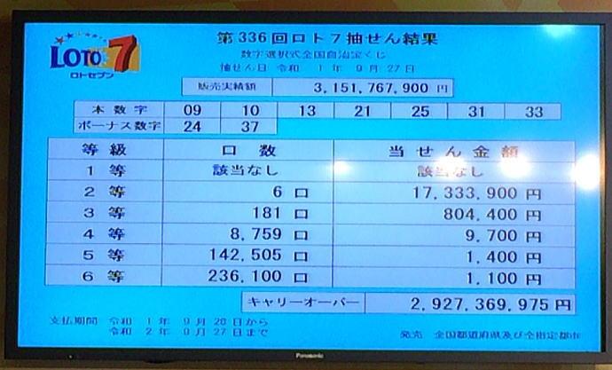 宝くじ ロト 7